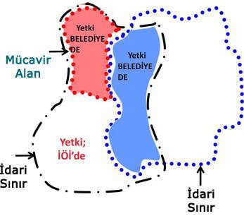 Mücavir Alan